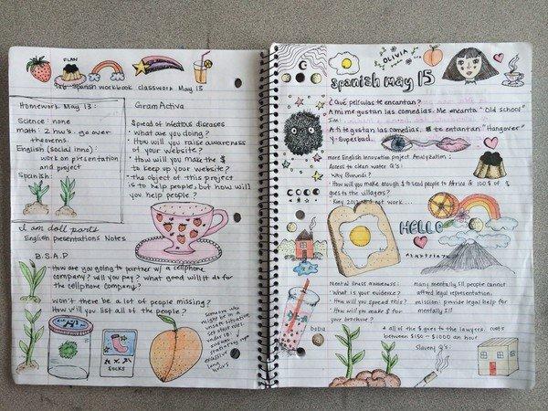 Как оригинально оформить личный дневник